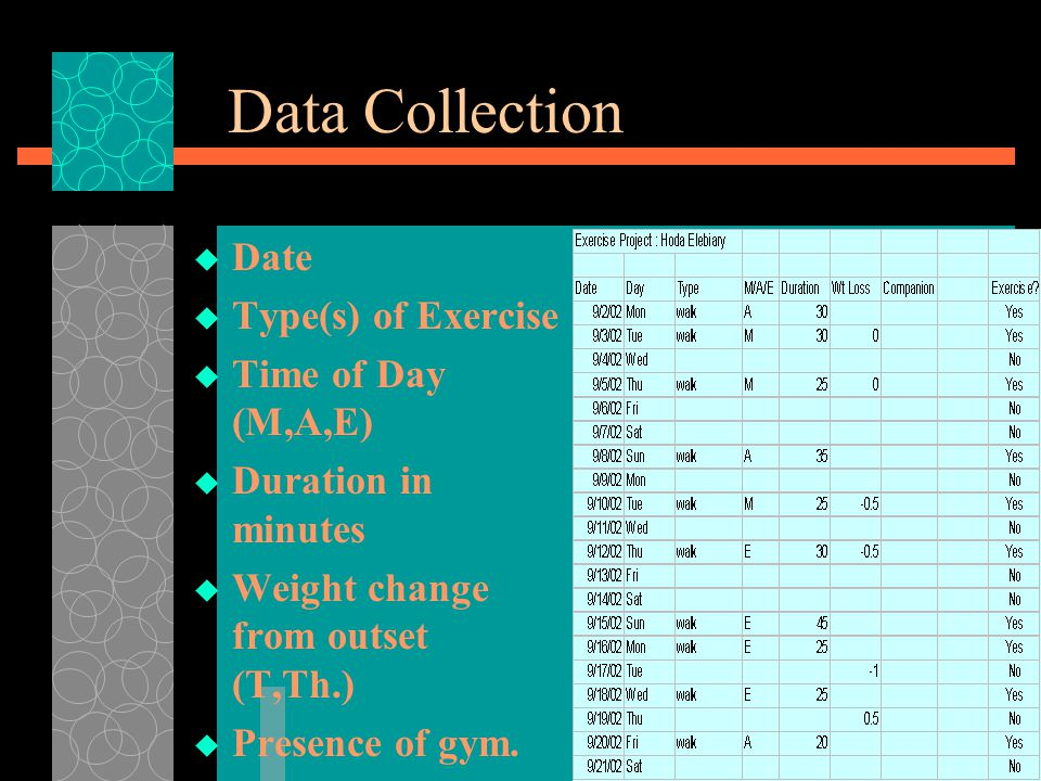 Results:  Weekly averages of daily exercise time fall within upper and lower control limits