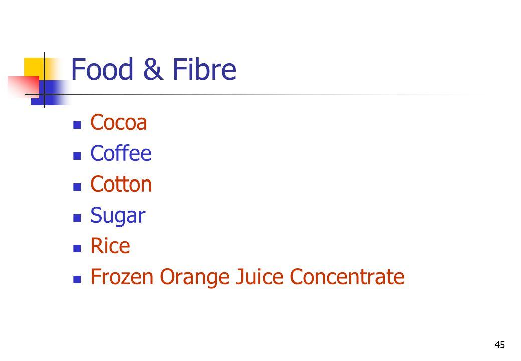 45 Food & Fibre Cocoa Coffee Cotton Sugar Rice Frozen Orange Juice Concentrate