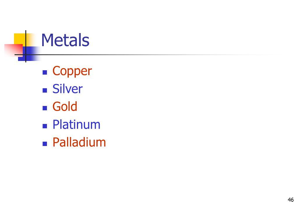 46 Metals Copper Silver Gold Platinum Palladium
