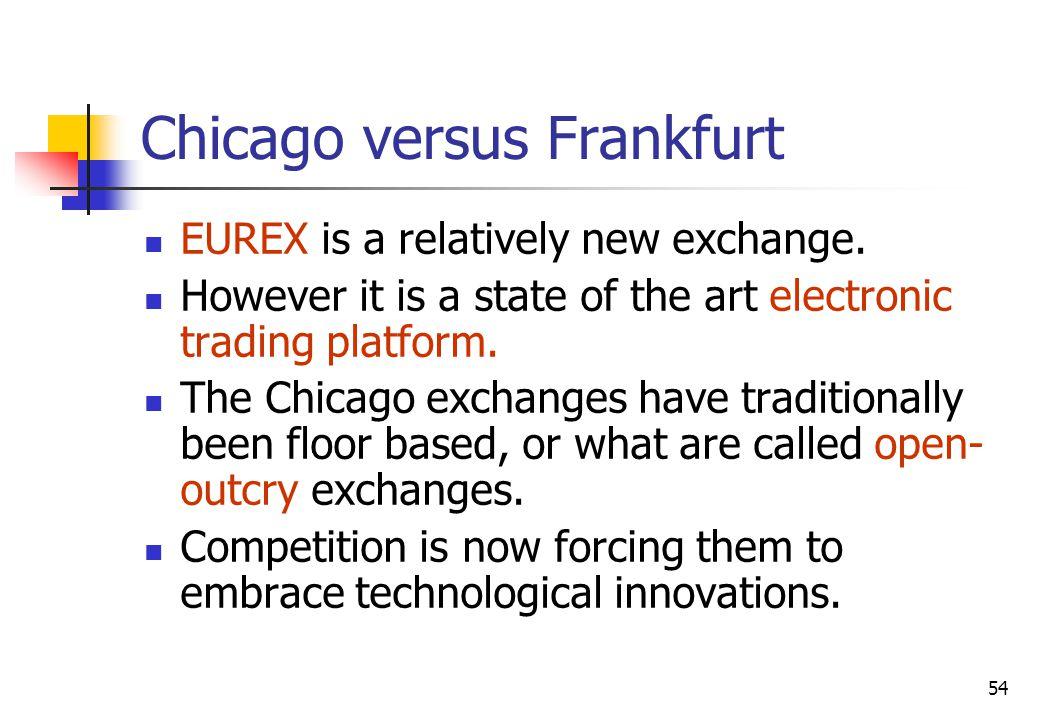 54 Chicago versus Frankfurt EUREX is a relatively new exchange.