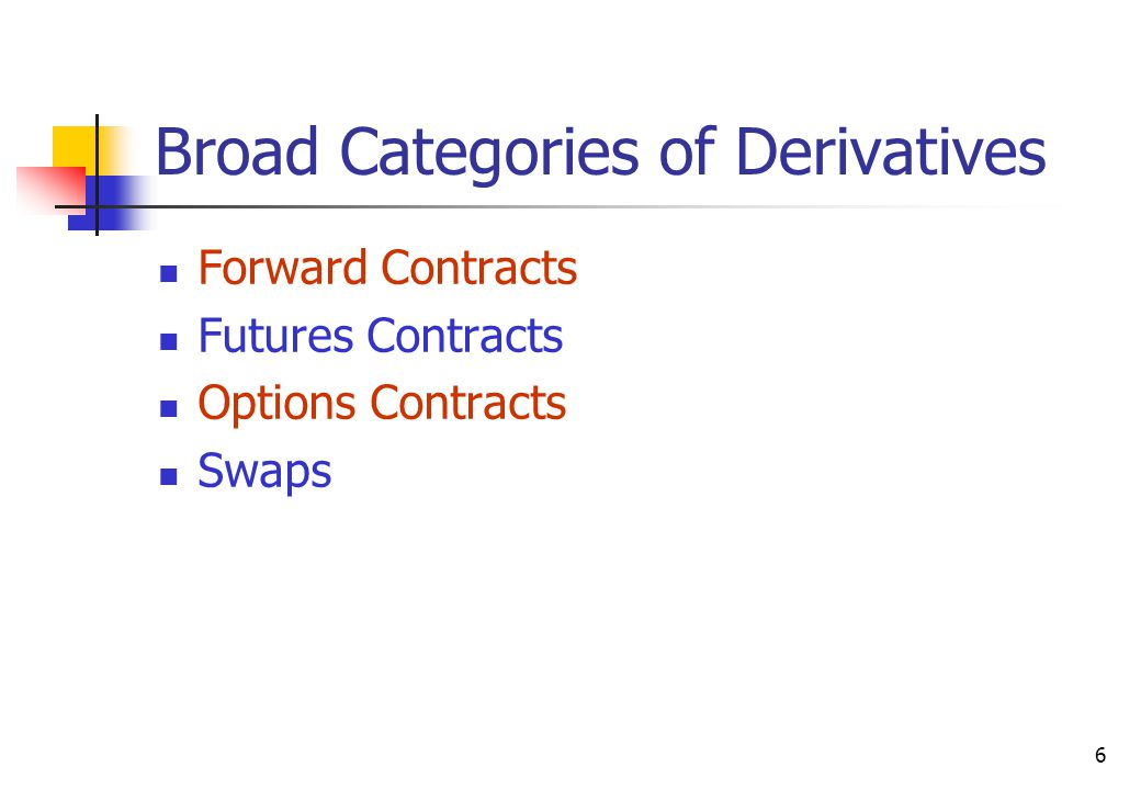 6 Broad Categories of Derivatives Forward Contracts Futures Contracts Options Contracts Swaps