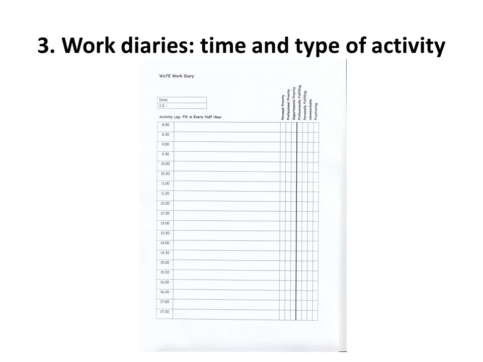 3. Work diaries: time and type of activity