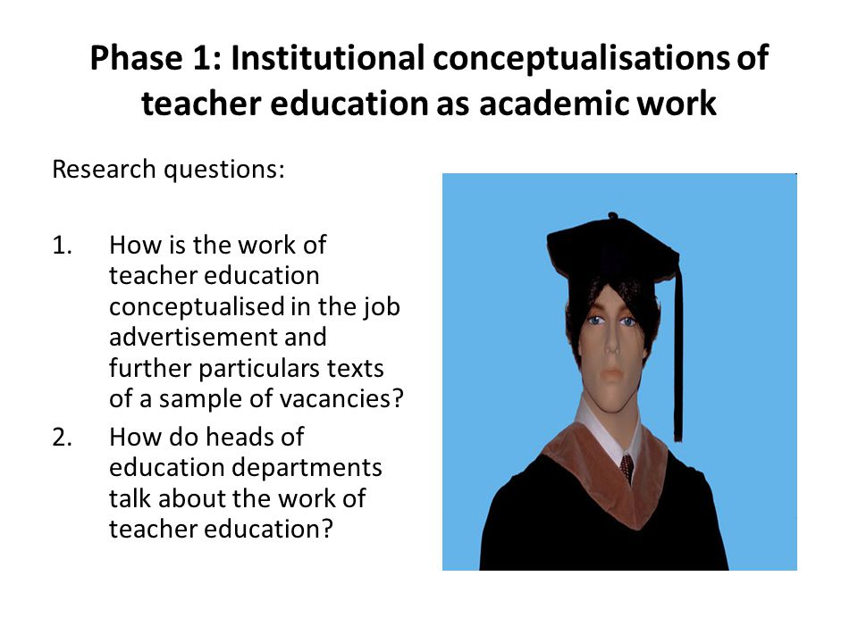 Phase 1: Institutional conceptualisations of teacher education as academic work Research questions: 1.How is the work of teacher education conceptualised in the job advertisement and further particulars texts of a sample of vacancies.