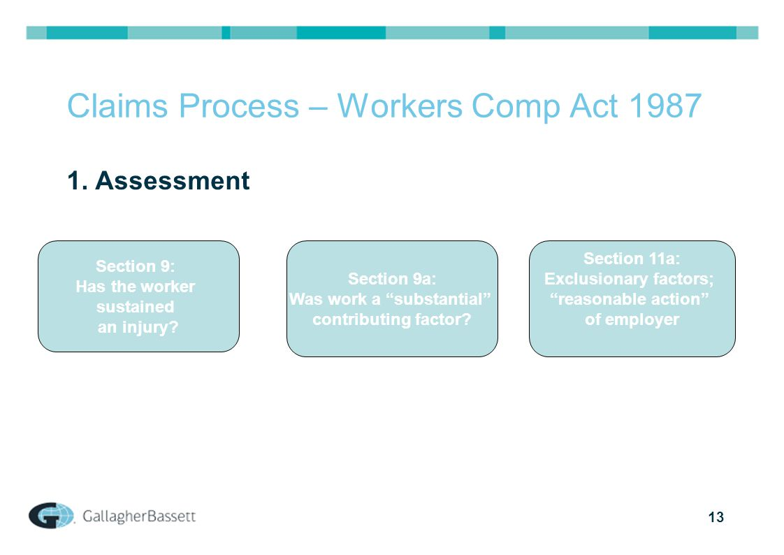 13 Claims Process – Workers Comp Act 1987 1.
