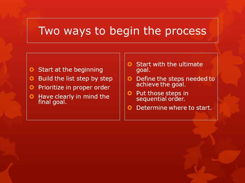 Two ways to begin the process  Start at the beginning  Build the list step by step  Prioritize in proper order  Have clearly in mind the final goa
