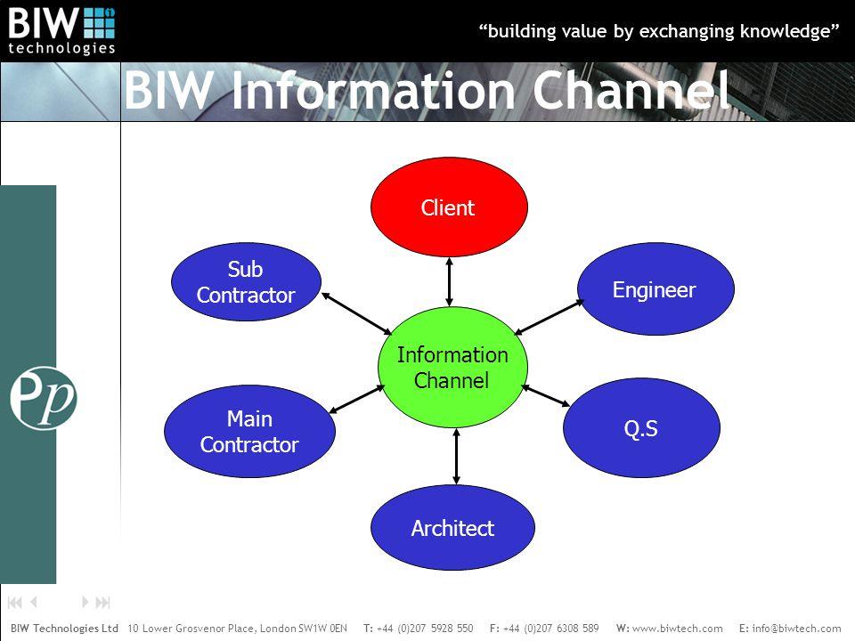 building value by exchanging knowledge BIW Technologies Ltd 10 Lower Grosvenor Place, London SW1W 0EN T: +44 (0)207 5928 550 F: +44 (0)207 6308 589 W: www.biwtech.com E: info@biwtech.com    Client Engineer Q.S Architect Sub Contractor Main Contractor Information Channel BIW Information Channel