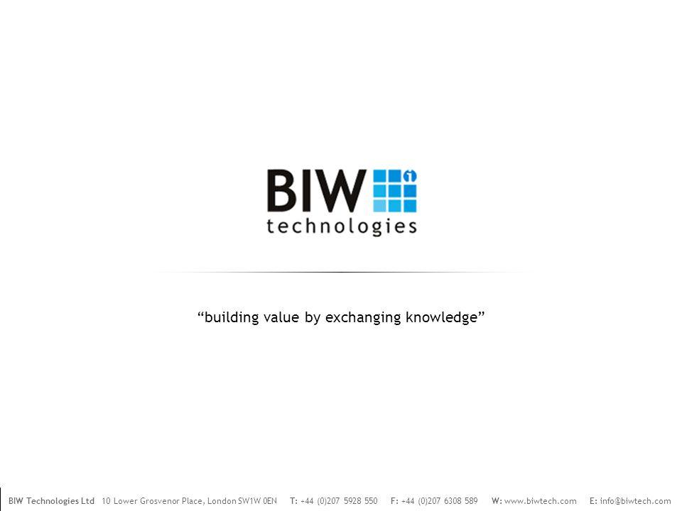 building value by exchanging knowledge BIW Technologies Ltd 10 Lower Grosvenor Place, London SW1W 0EN T: +44 (0)207 5928 550 F: +44 (0)207 6308 589 W: www.biwtech.com E: info@biwtech.com    building value by exchanging knowledge End Slide