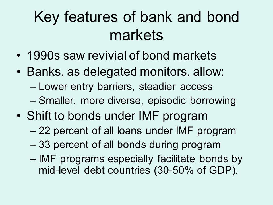 Table 1: Trends in International Bond and Bank Lending Number of Transactions Aggregate Value of Transactions (US$ billions) YearBondsLoansTotalBondsLoansTotal 199181209290102434 1992177252429211839 1993357376733452773 1994307508815394079 19953697501,1194856104 19965221,0661,5888183164 19975551,2481,803100125225 19982345507845262114 19993344027366547113 20002845328165981141 20012904707607862140 20022193846036344107 Total3,7296,74710,4766616691,331