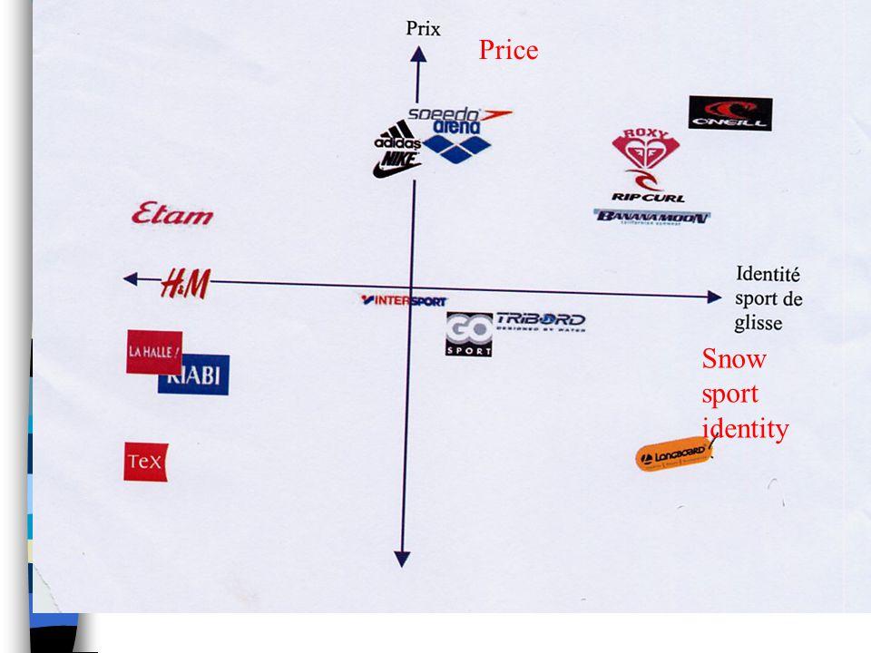 Price Snow sport identity
