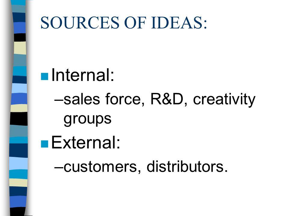 SOURCES OF IDEAS: n Internal: –sales force, R&D, creativity groups n External: –customers, distributors.