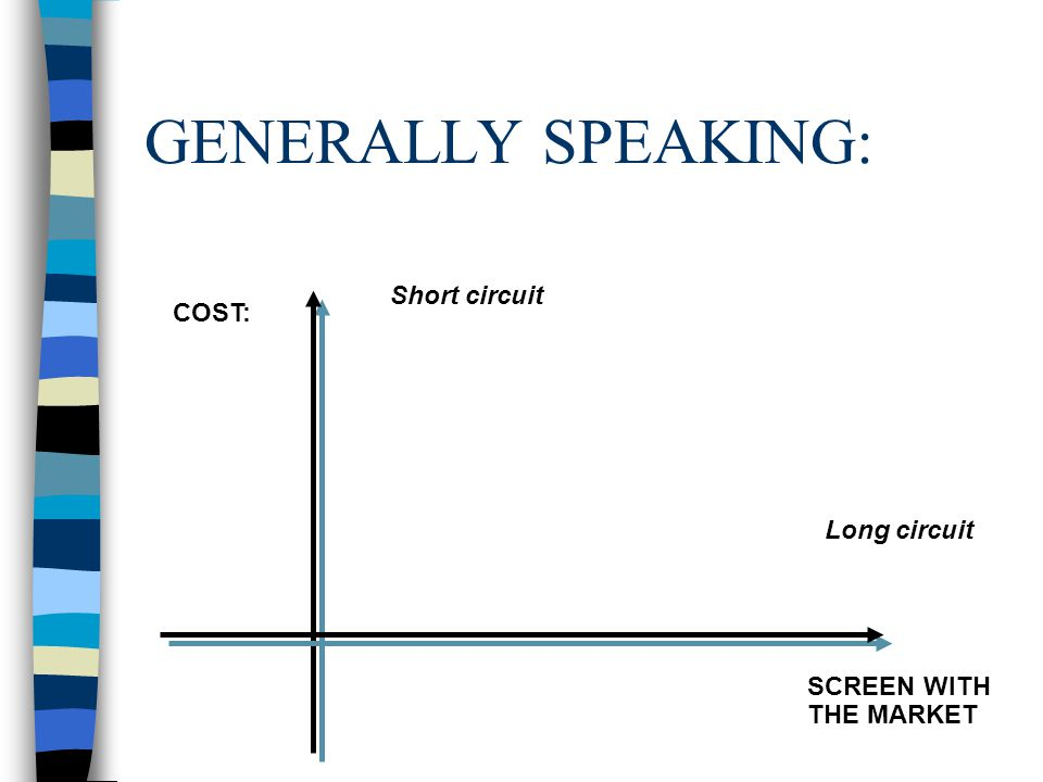 GENERALLY SPEAKING: SCREEN WITH THE MARKET COST: Short circuit Long circuit