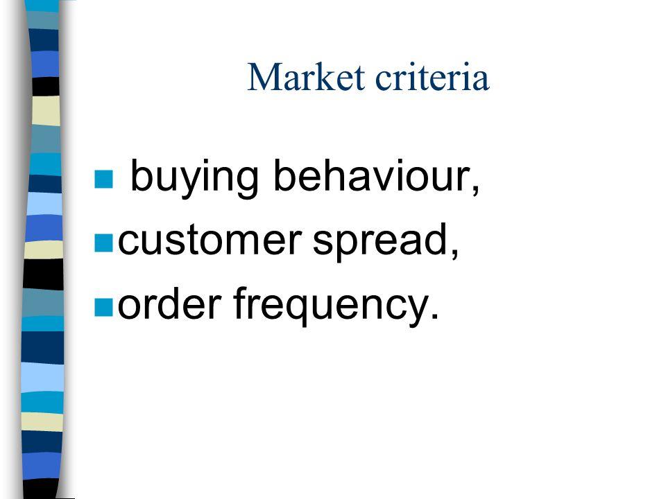 Market criteria n buying behaviour, n customer spread, n order frequency.