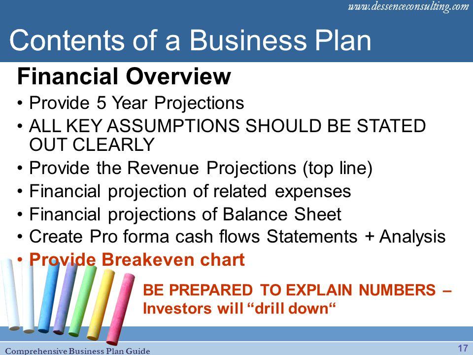 Financial assumptions business plan