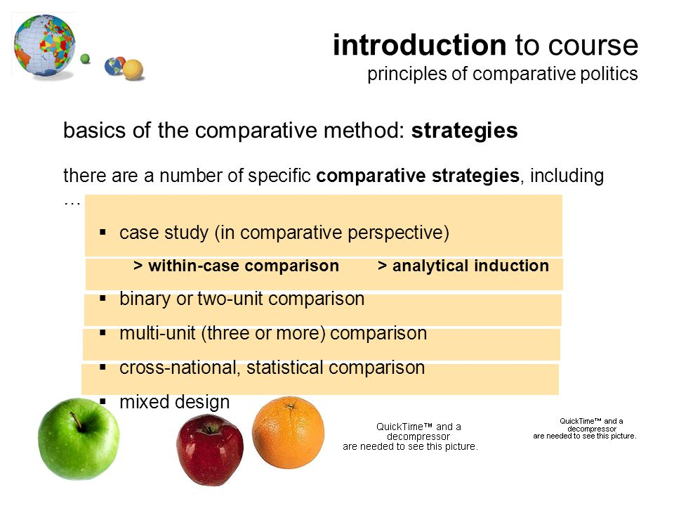introduction to course principles of comparative politics basics of the comparative method: strategies there are a number of specific comparative strategies, including …  case study (in comparative perspective) > within-case comparison > analytical induction  binary or two-unit comparison  multi-unit (three or more) comparison  cross-national, statistical comparison  mixed design