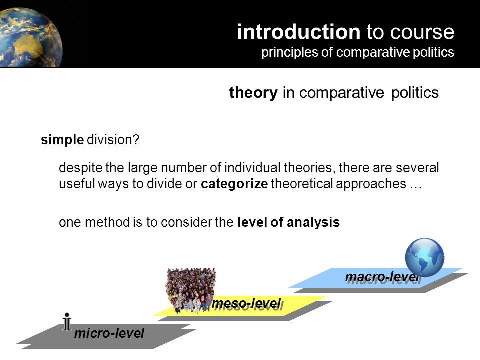 in comparative politics simple division.