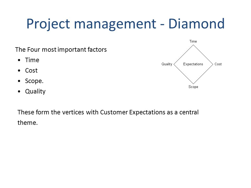Project Requirements Checklist ItemQuantity When Required.