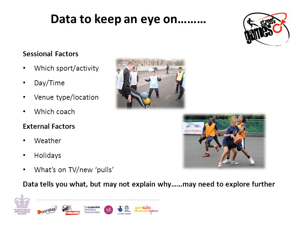 Sessional Factors Which sport/activity Day/Time Venue type/location Which coach External Factors Weather Holidays What's on TV/new 'pulls' Data tells you what, but may not explain why……may need to explore further Data to keep an eye on………