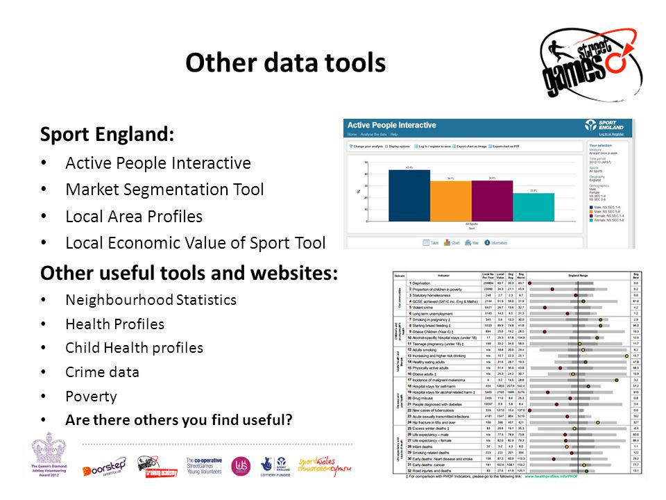 Other data tools Sport England: Active People Interactive Market Segmentation Tool Local Area Profiles Local Economic Value of Sport Tool Other useful tools and websites: Neighbourhood Statistics Health Profiles Child Health profiles Crime data Poverty Are there others you find useful