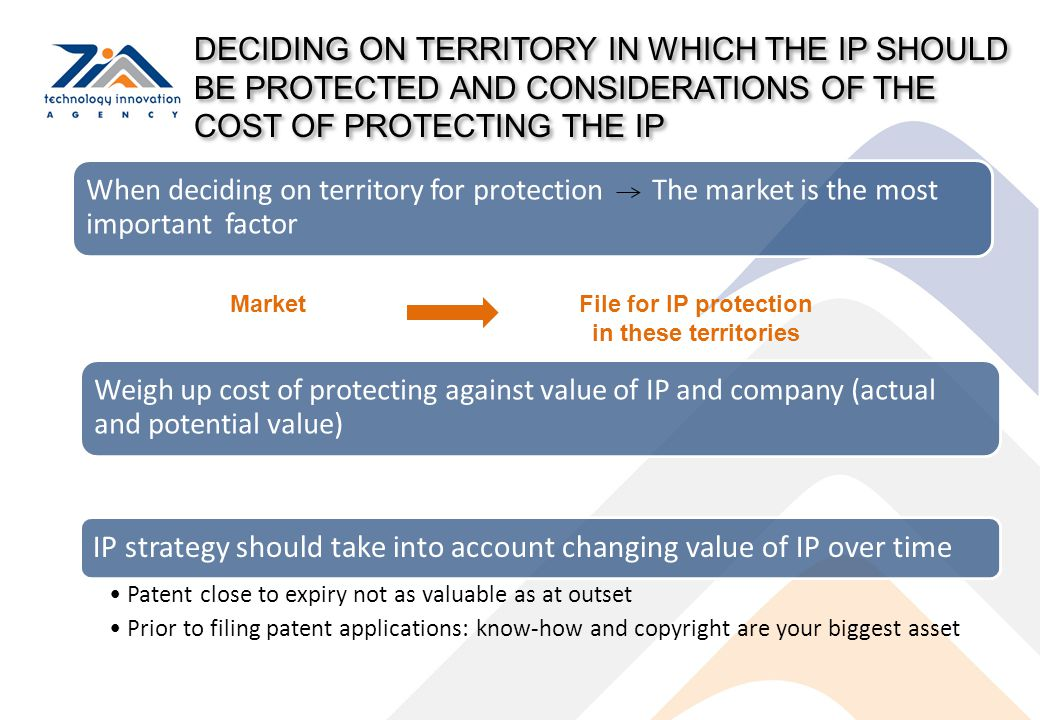 DECIDING ON TERRITORY IN WHICH THE IP SHOULD BE PROTECTED AND CONSIDERATIONS OF THE COST OF PROTECTING THE IP Weigh up cost of protecting against valu