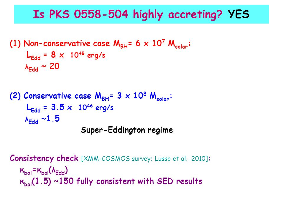 Is PKS 0558-504 highly accreting.
