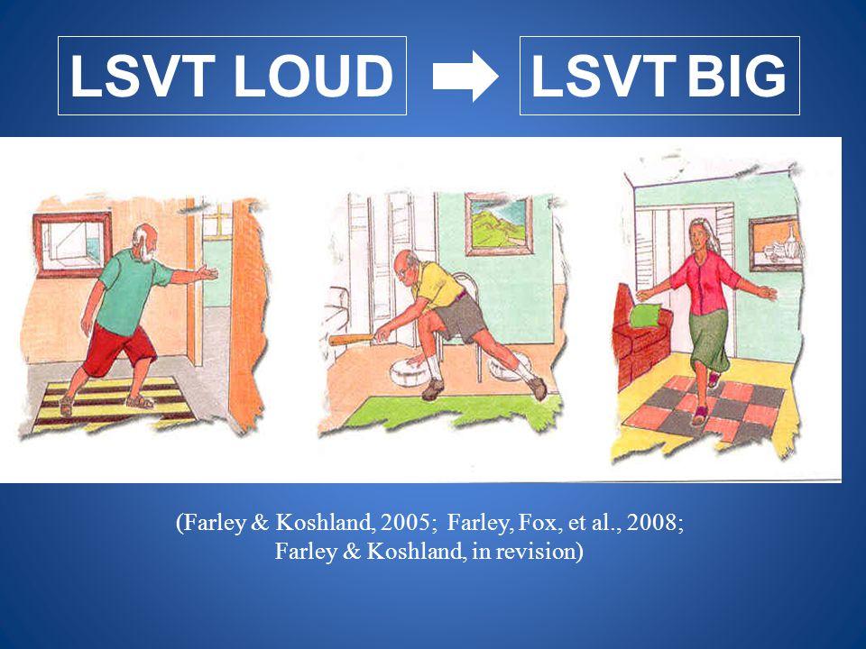 LSVT LOUDLSVT BIG (Farley & Koshland, 2005; Farley, Fox, et al., 2008; Farley & Koshland, in revision)