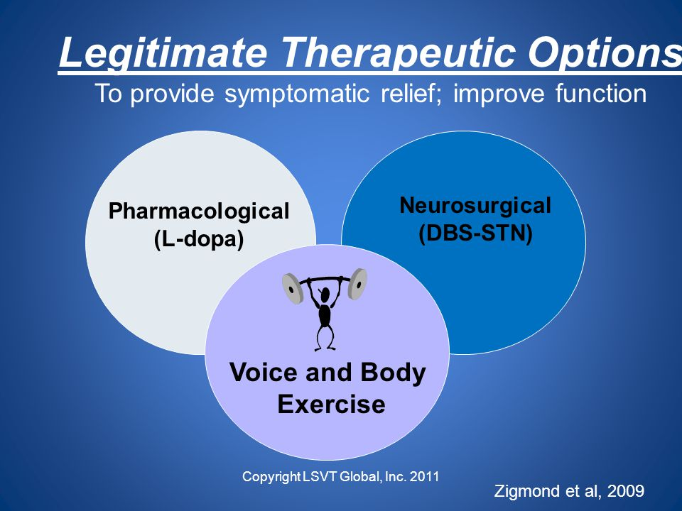 Legitimate Therapeutic Options To provide symptomatic relief; improve function Pharmacological (L-dopa) Voice and Body Exercise Neurosurgical (DBS-STN