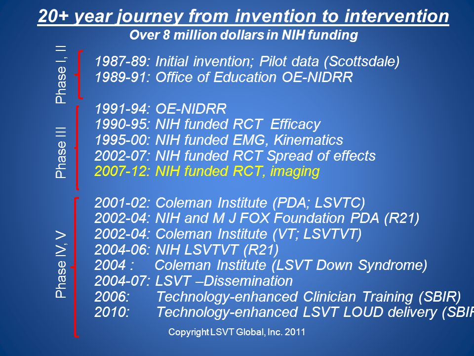 20+ year journey from invention to intervention Over 8 million dollars in NIH funding 1987-89: Initial invention; Pilot data (Scottsdale) 1989-91: Off