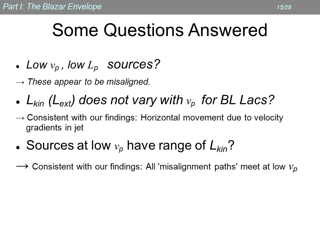 Part I: The Blazar Envelope 15/28 Some Questions Answered Low ν p, low L p sources.