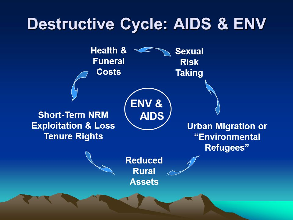 Destructive Cycle: AIDS & ENV ENV & AIDS Health & Funeral Costs Short-Term NRM Exploitation & Loss Tenure Rights Sexual Risk Taking Reduced Rural Assets Urban Migration or Environmental Refugees