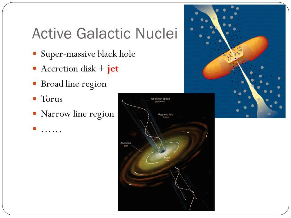 Active Galactic Nuclei Super-massive black hole Accretion disk + jet Broad line region Torus Narrow line region ……