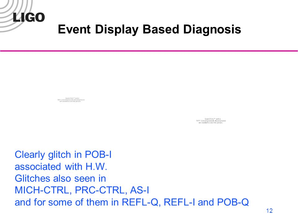 12 Event Display Based Diagnosis Clearly glitch in POB-I associated with H.W.