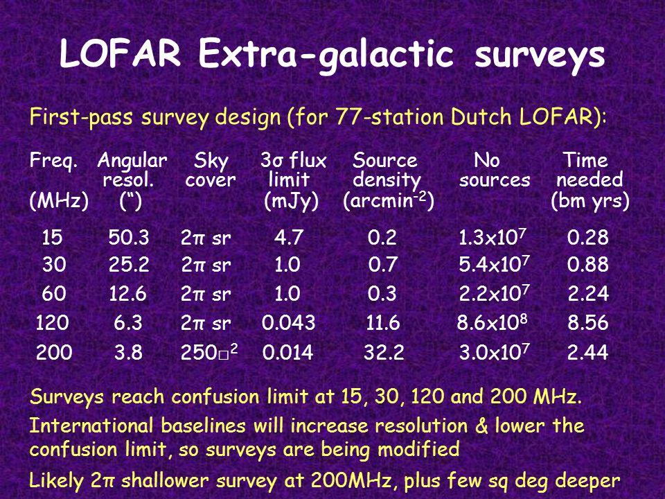 LOFAR Extra-galactic surveys First-pass survey design (for 77-station Dutch LOFAR): Freq.