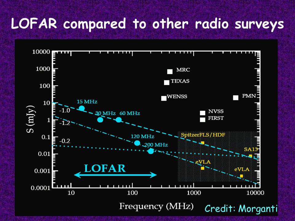 LOFAR compared to other radio surveys Credit: Morganti