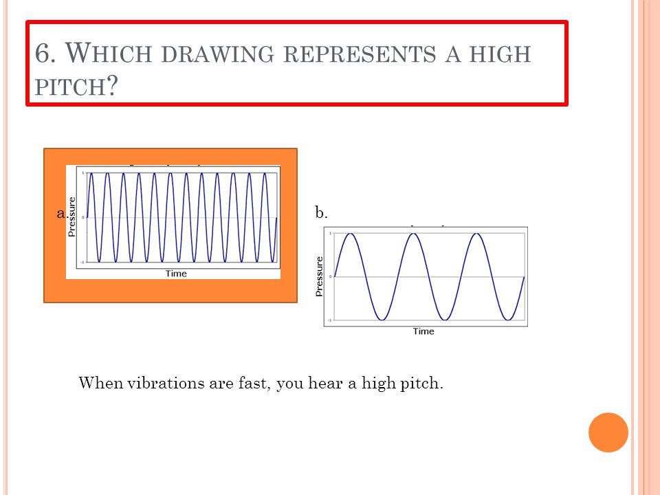6. W HICH DRAWING REPRESENTS A HIGH PITCH ? a.b. When vibrations are fast, you hear a high pitch.