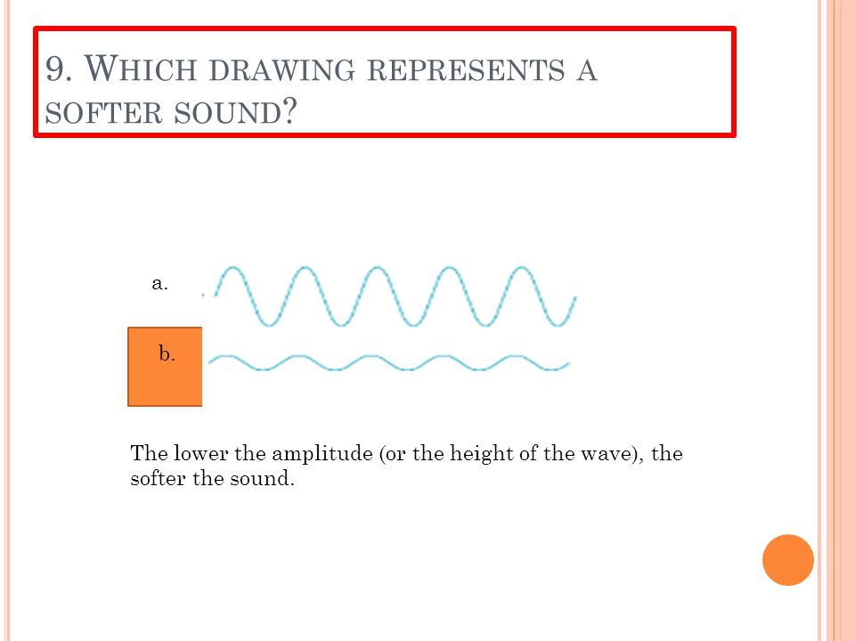 9.W HICH DRAWING REPRESENTS A SOFTER SOUND . a. b.