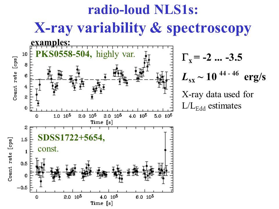 radio-loud NLS1s: X-ray variability & spectroscopy  x = -2...