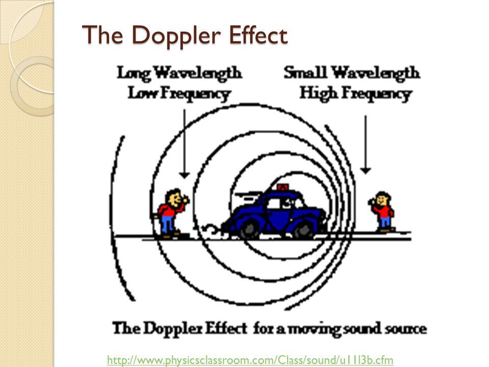 The Doppler Effect http://www.physicsclassroom.com/Class/sound/u11l3b.cfm