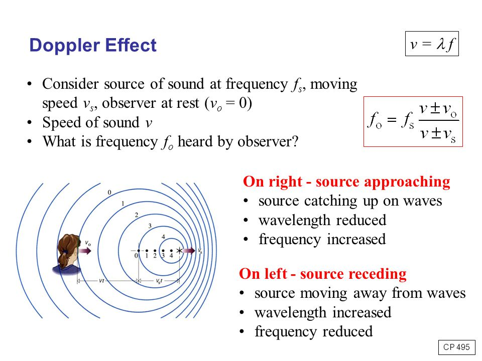 Doppler Effect Consider source of sound at frequency f s, moving speed v s, observer at rest (v o = 0) Speed of sound v What is frequency f o heard by