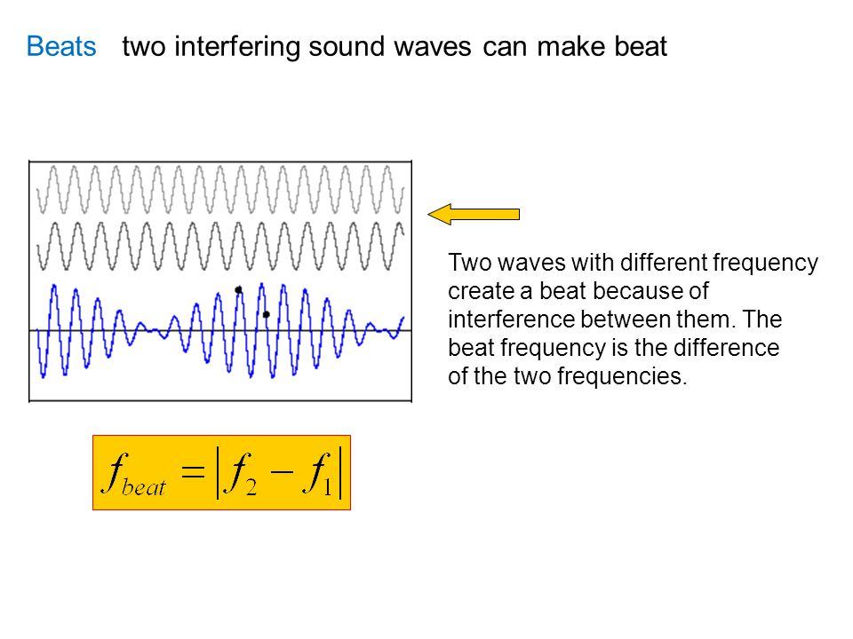 Superimpose oscillations of equal amplitude, but different frequencies Modulation of amplitude Oscillation at the average frequency frequency of pulses is | f 1 -f 2 | BEATS CP 527