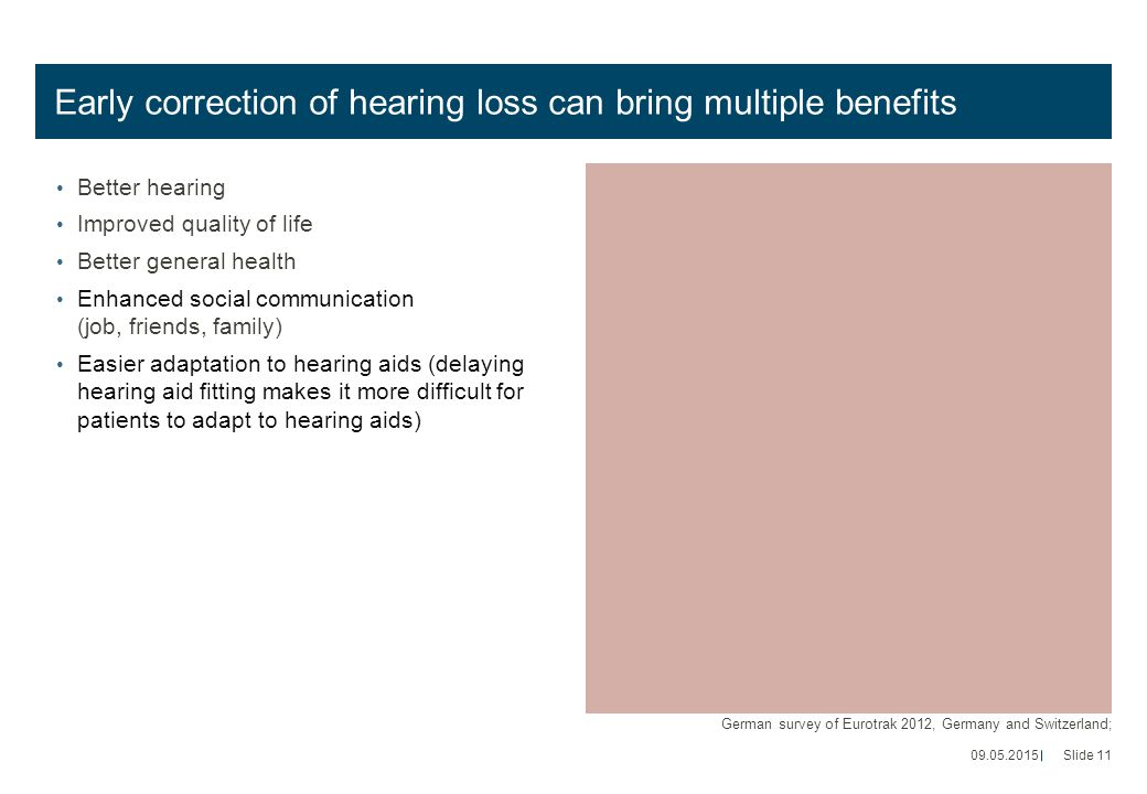 Early correction of hearing loss can bring multiple benefits Better hearing Improved quality of life Better general health Enhanced social communication (job, friends, family) Easier adaptation to hearing aids (delaying hearing aid fitting makes it more difficult for patients to adapt to hearing aids) 09.05.2015Slide 11 German survey of Eurotrak 2012, Germany and Switzerland;