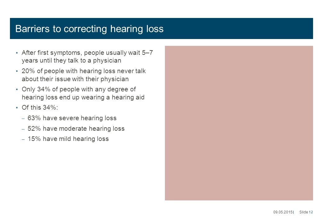 Barriers to correcting hearing loss After first symptoms, people usually wait 5–7 years until they talk to a physician 20% of people with hearing loss never talk about their issue with their physician Only 34% of people with any degree of hearing loss end up wearing a hearing aid Of this 34%: – 63% have severe hearing loss – 52% have moderate hearing loss – 15% have mild hearing loss 09.05.2015Slide 12