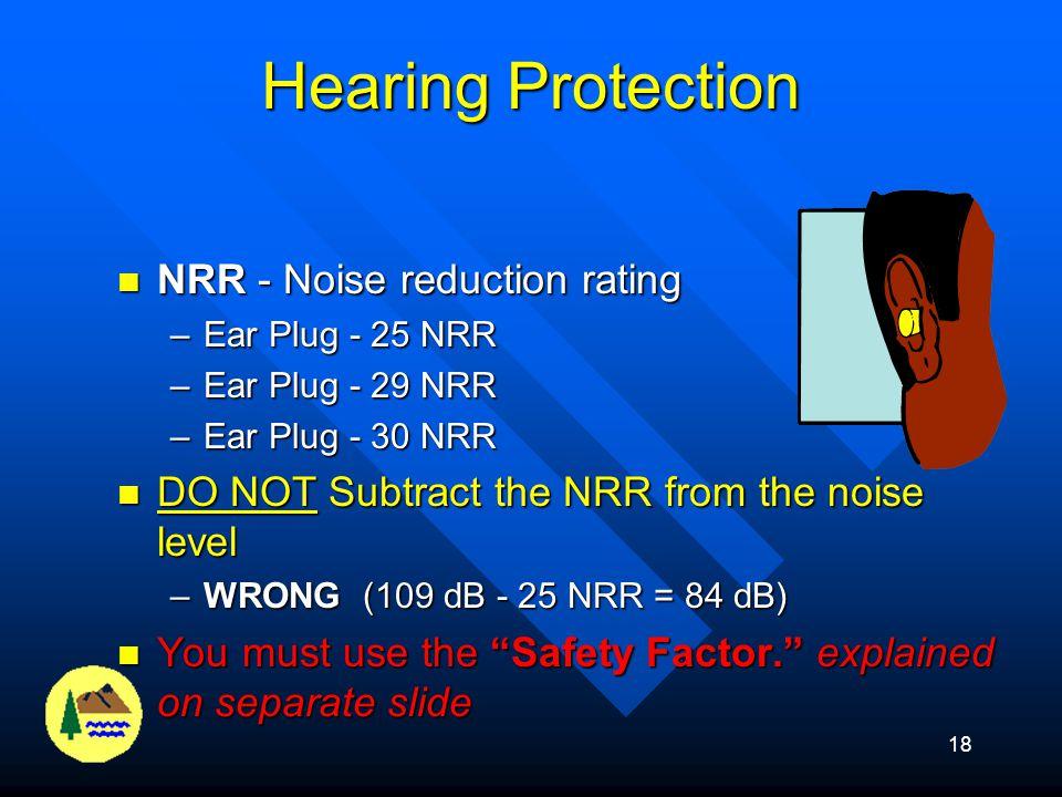 17 Hearing Loss Impact - One loud bang Impact - One loud bang Cumulative - Years of a noisy environment Cumulative - Years of a noisy environment Tinn
