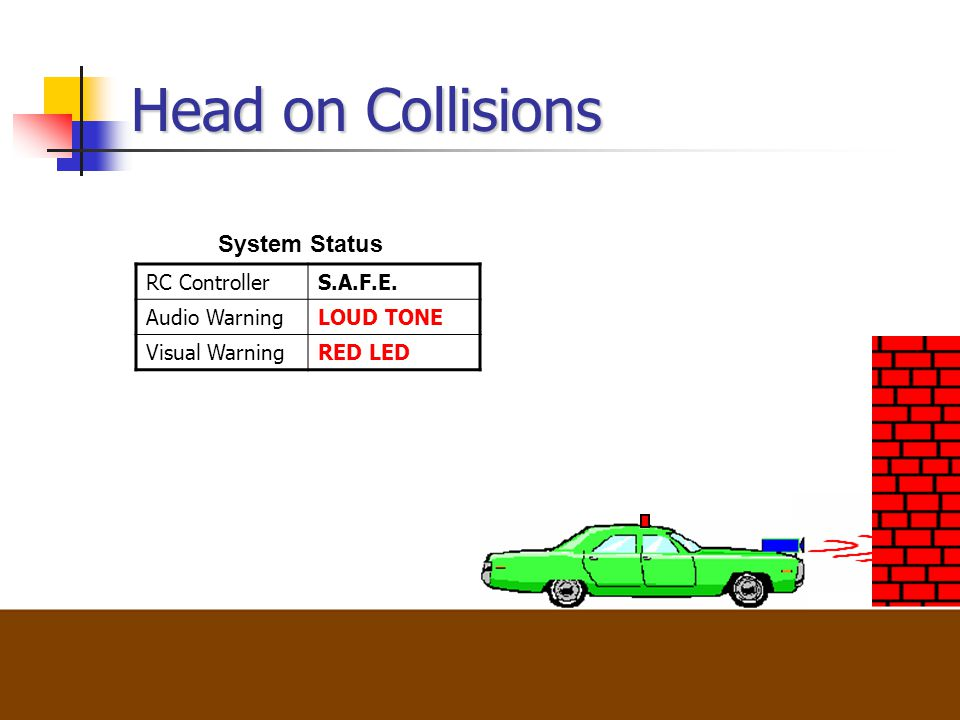Lahr,Fornberg,Groves,Henriquez,Lyons Head on Collisions System Status RC ControllerS.A.F.E.