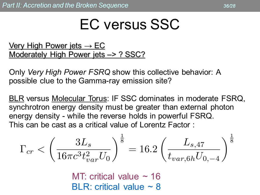 Part II: Accretion and the Broken Sequence 36/28 EC versus SSC Very High Power jets → EC Moderately High Power jets –> .
