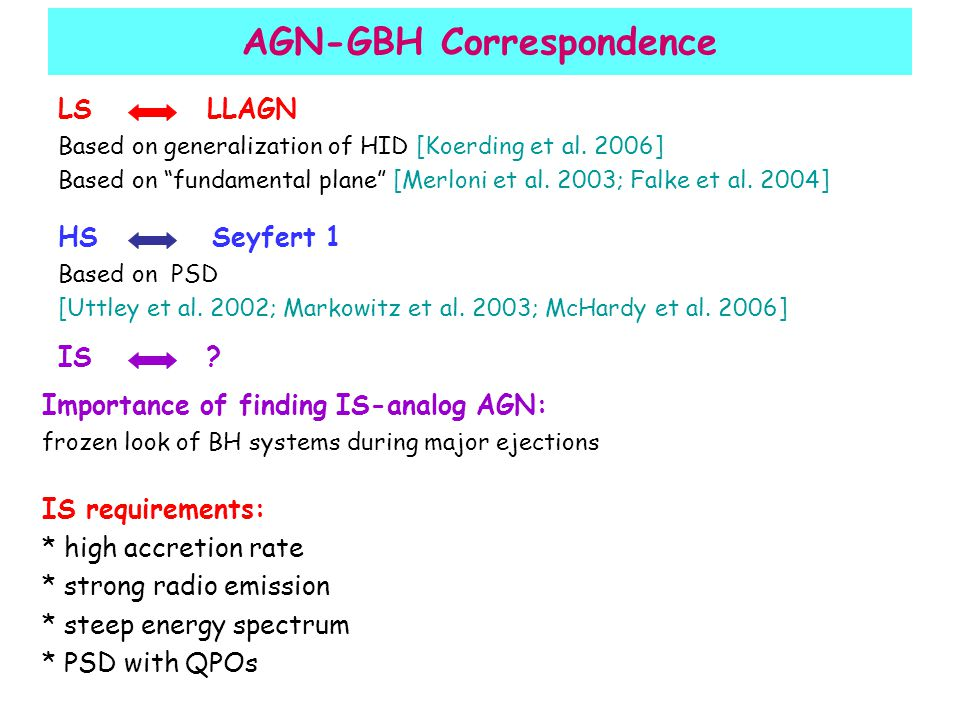 AGN-GBH Correspondence IS requirements: * high accretion rate * strong radio emission * steep energy spectrum * PSD with QPOs LS LLAGN Based on generalization of HID [Koerding et al.