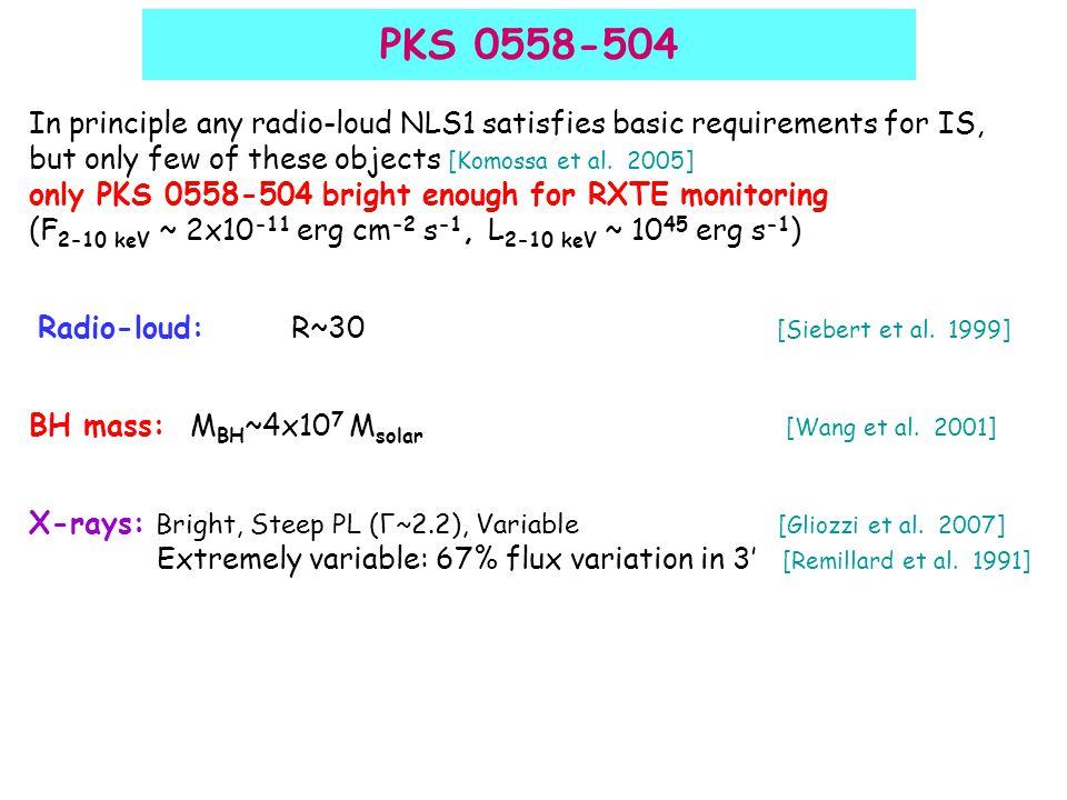 PKS 0558-504 Radio-loud: R~30 [Siebert et al.1999] BH mass: M BH ~4x10 7 M solar [Wang et al.