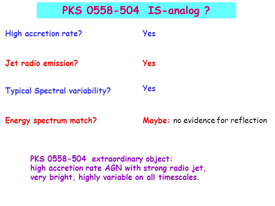 PKS 0558-504 IS-analog . High accretion rate. Jet radio emission.