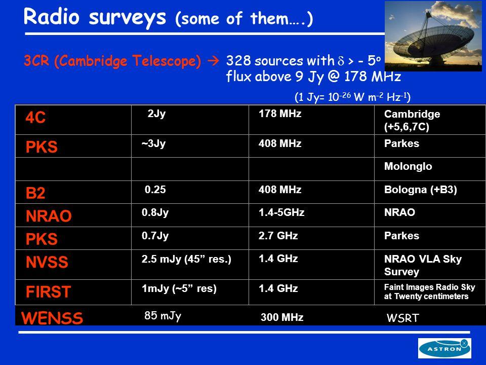 Radio surveys (some of them….) 3CR (Cambridge Telescope)  328 sources with  > - 5 o flux above 9 Jy @ 178 MHz 4C 2Jy178 MHzCambridge (+5,6,7C) PKS ~3Jy408 MHzParkes Molonglo B2 0.25408 MHzBologna (+B3) NRAO 0.8Jy1.4-5GHzNRAO PKS 0.7Jy2.7 GHzParkes NVSS 2.5 mJy (45 res.)1.4 GHzNRAO VLA Sky Survey FIRST 1mJy (~5 res)1.4 GHz Faint Images Radio Sky at Twenty centimeters WENSS 300 MHz WSRT (1 Jy= 10 -26 W m -2 Hz -1 ) 85 mJy