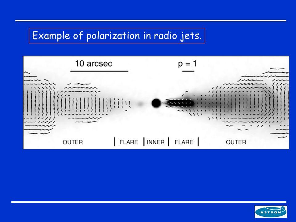Example of polarization in radio jets.