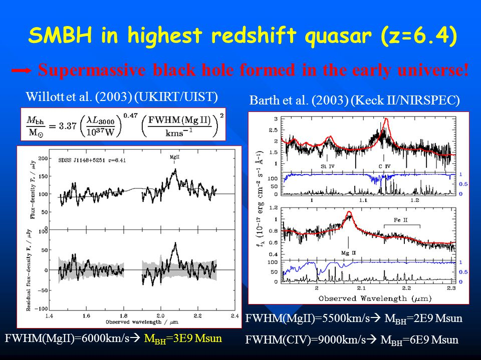 SMBH in highest redshift quasar (z=6.4) Willott et al.